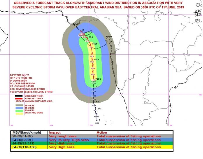 Cyclone Vayu LIVE Updates: IMD says storm now 290 km west-southwest of Mumbai, to pass west of Veraval with wind speeds of a hundred forty 5-a hundred and fifty five kmph